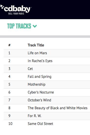 statistiche musica #3 - Top Tracks - Giuliano Perticara blog